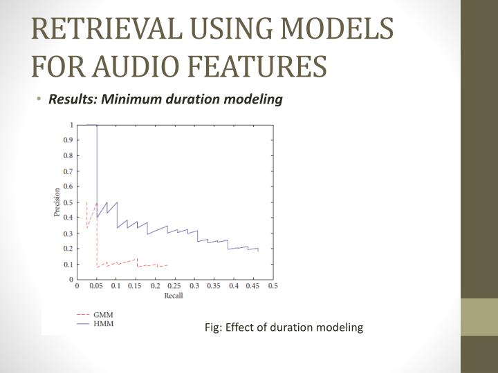 RETRIEVAL USING MODELS FOR AUDIO FEATURES