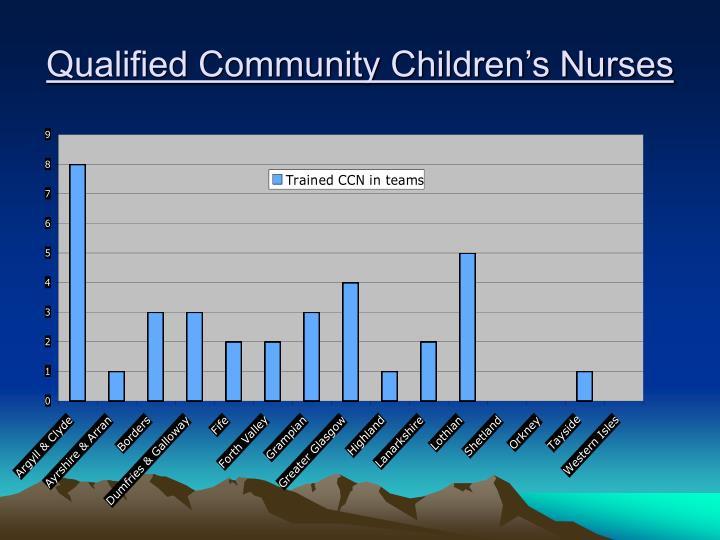 Qualified Community Children's Nurses