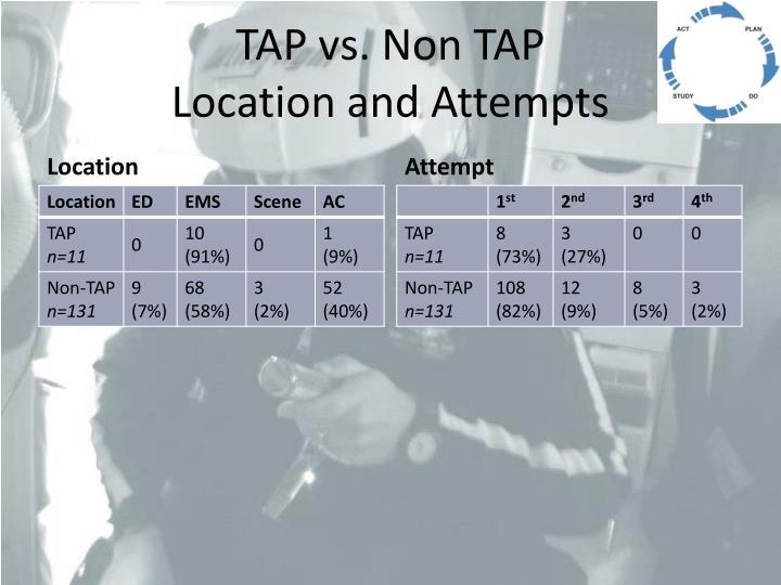 TAP vs. Non TAP