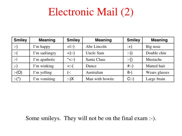 Electronic Mail (2)