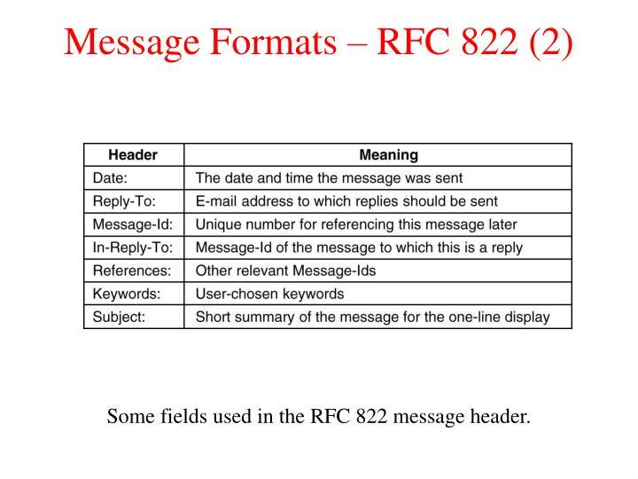 Message Formats – RFC 822 (2)