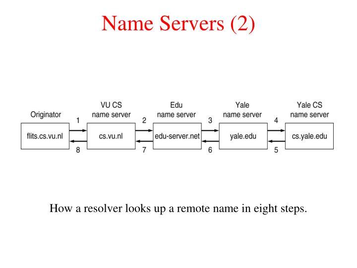 Name Servers (2)