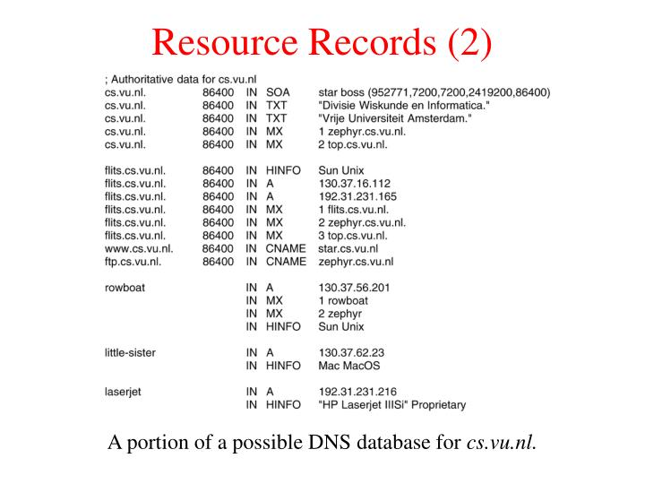 Resource Records (2)