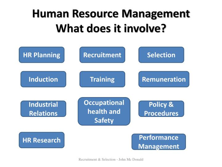 Human resource management what does it involve