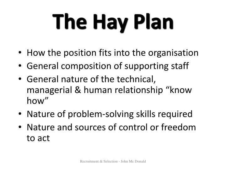 The Hay Plan
