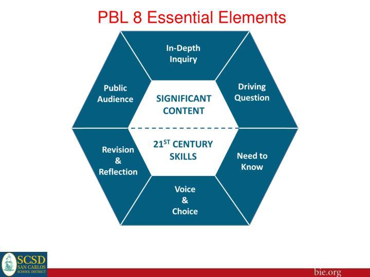 PBL 8 Essential Elements