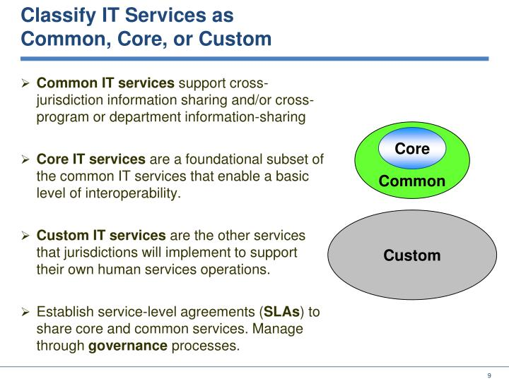 Classify IT Services as