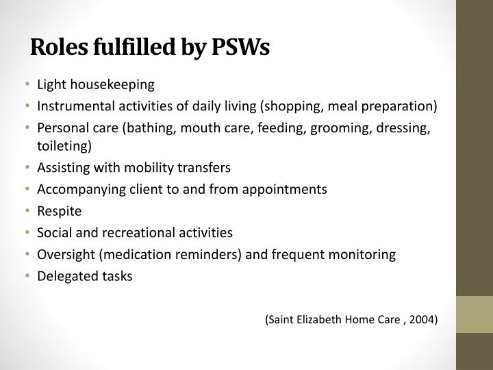 Roles fulfilled by PSWs