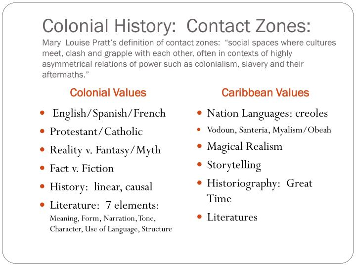 Colonial History:  Contact Zones: