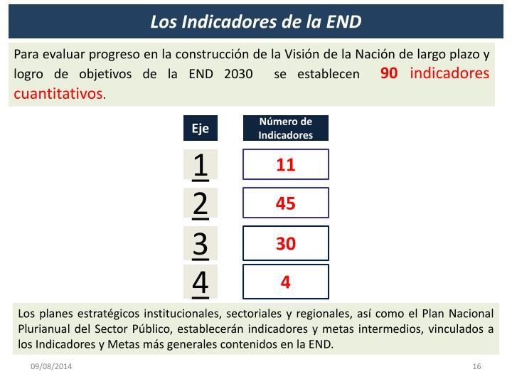 Los Indicadores de la END