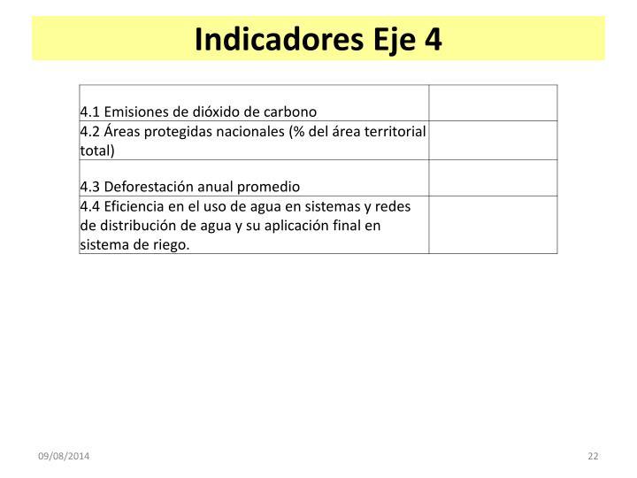 Indicadores Eje 4