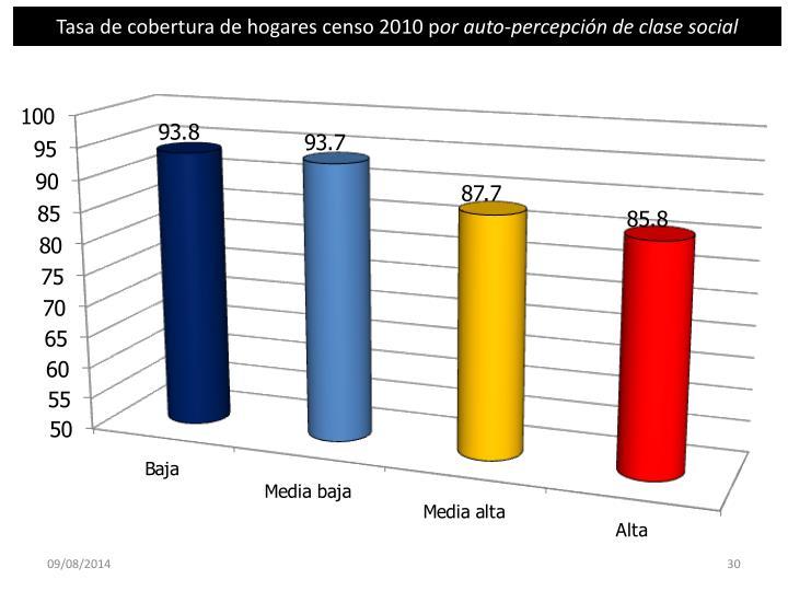 Tasa de cobertura de hogares censo 2010 p