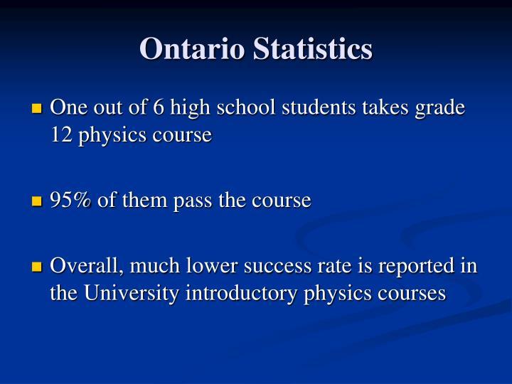 Ontario Statistics