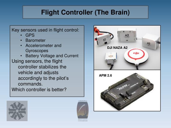 Flight Controller (