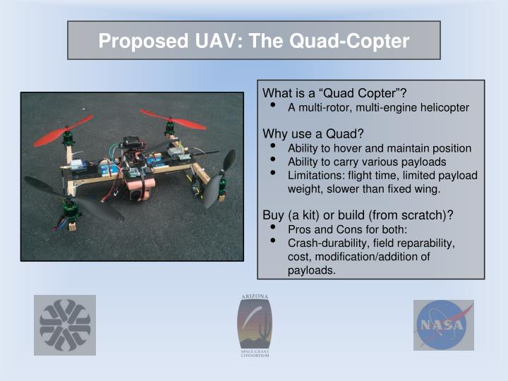 Proposed UAV: The Quad-Copter