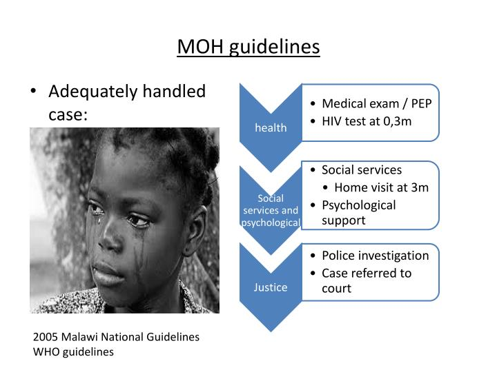 MOH guidelines