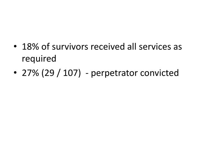 18% of survivors received all services as required