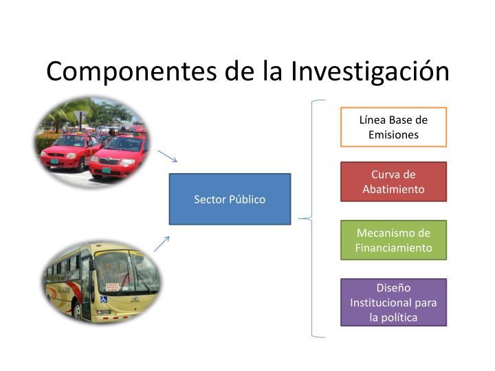Componentes de la Investigación