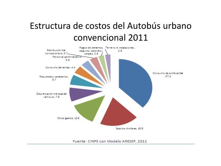 Estructura de costos del Autobús urbano convencional 2011
