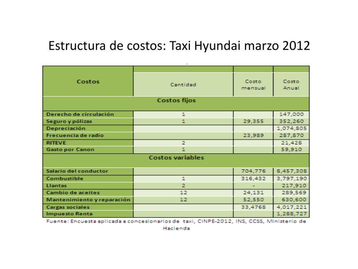 Estructura de costos: Taxi Hyundai marzo 2012