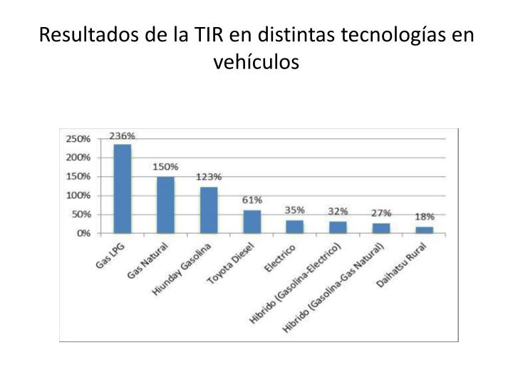 Resultados de la TIR en distintas tecnologías en vehículos