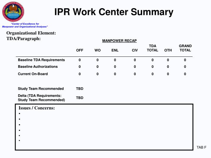 IPR Work Center Summary