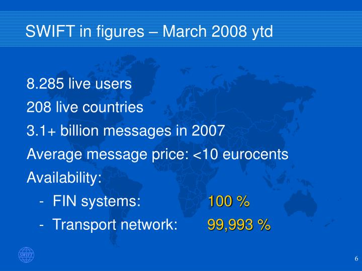 SWIFT in figures – March 2008 ytd