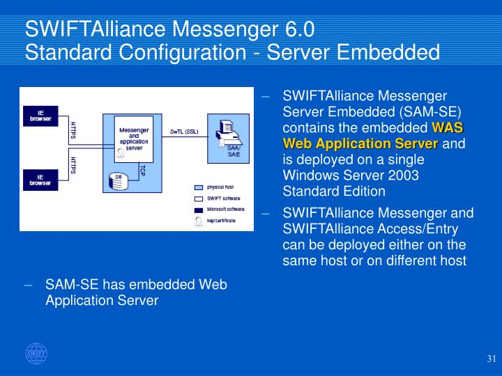 SWIFTAlliance Messenger 6.0