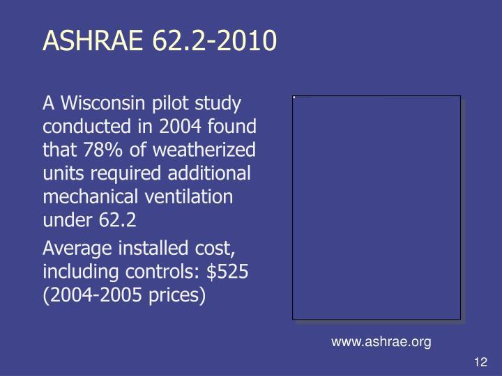 ASHRAE 62.2-2010