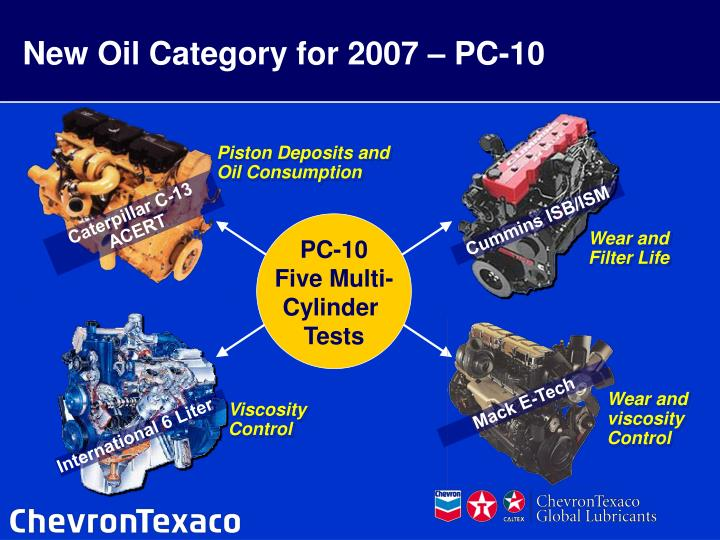 New Oil Category for 2007 – PC-10