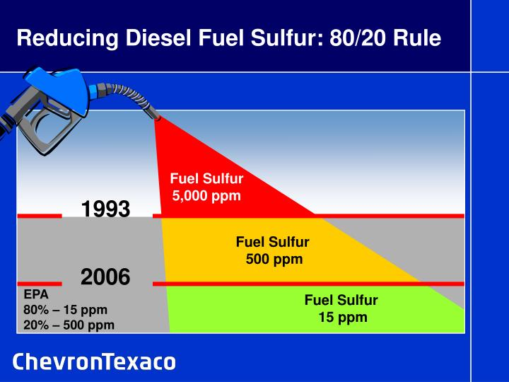 Reducing Diesel Fuel Sulfur: 80/20 Rule