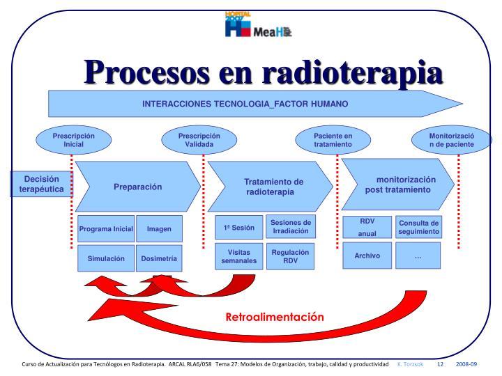 Procesos en radioterapia