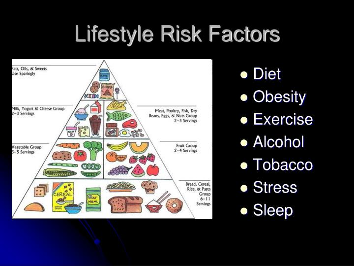 Lifestyle Risk Factors