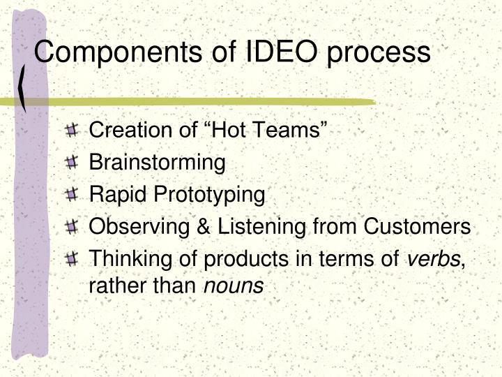 Components of IDEO process