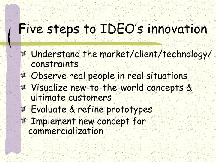 Five steps to IDEO's innovation