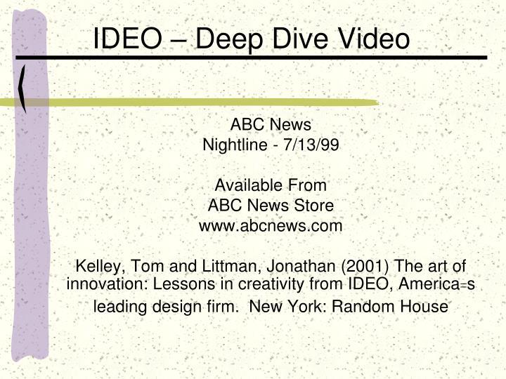IDEO – Deep Dive Video