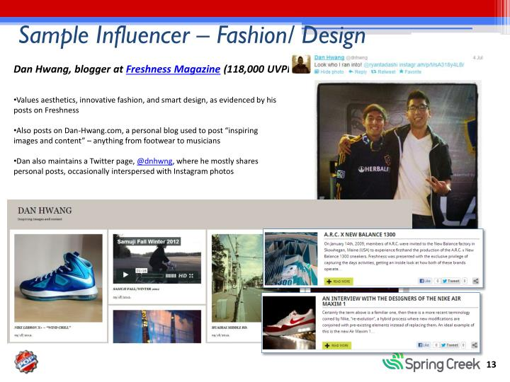 Sample Influencer – Fashion/ Design