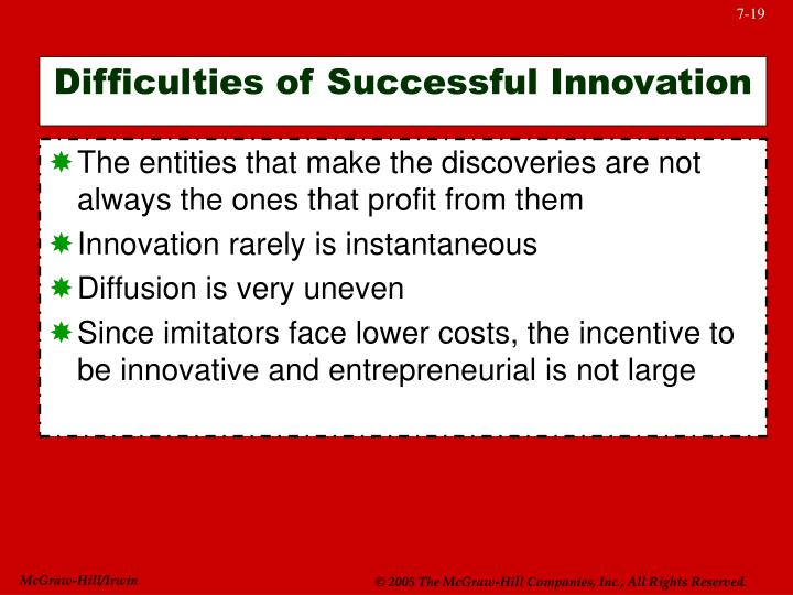 Difficulties of Successful Innovation