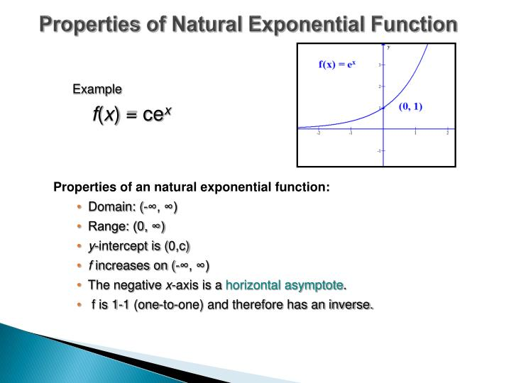 Properties of Natural Exponential Function
