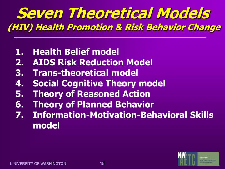 Seven Theoretical Models