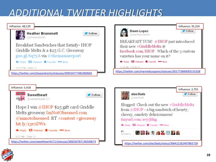 ADDITIONAL TWITTER HIGHLIGHTS
