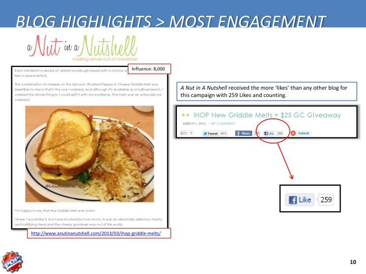 BLOG HIGHLIGHTS > MOST ENGAGEMENT