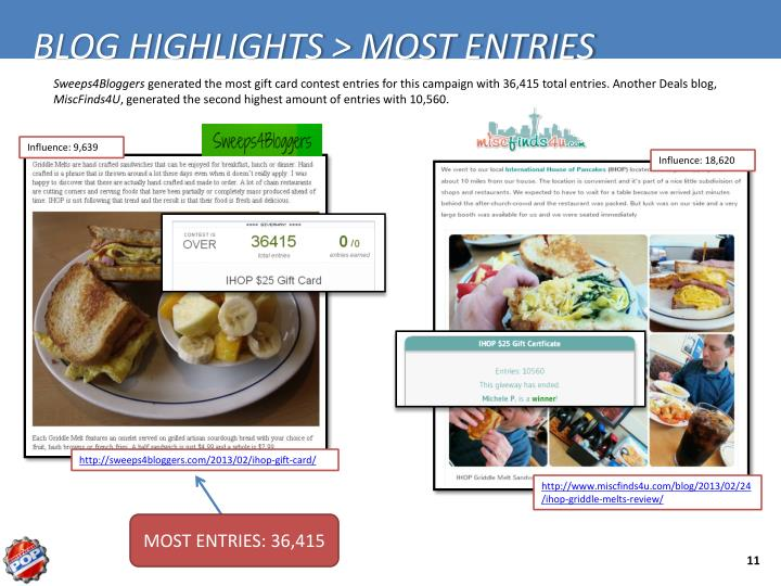 BLOG HIGHLIGHTS > MOST ENTRIES