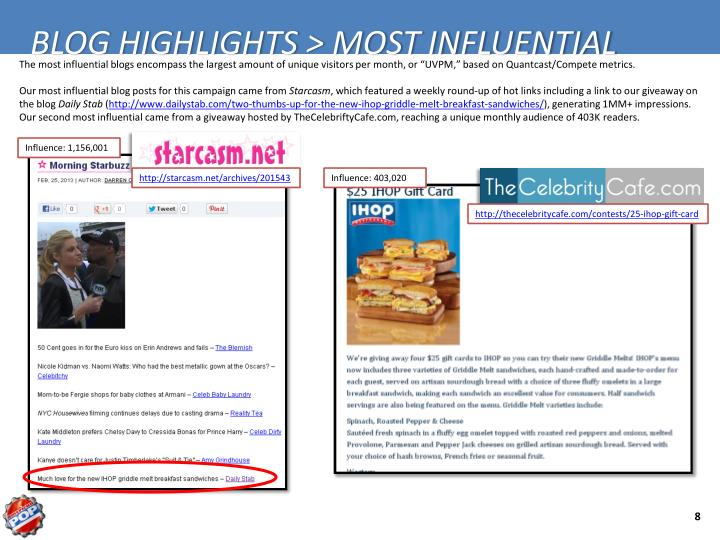 BLOG HIGHLIGHTS > MOST INFLUENTIAL