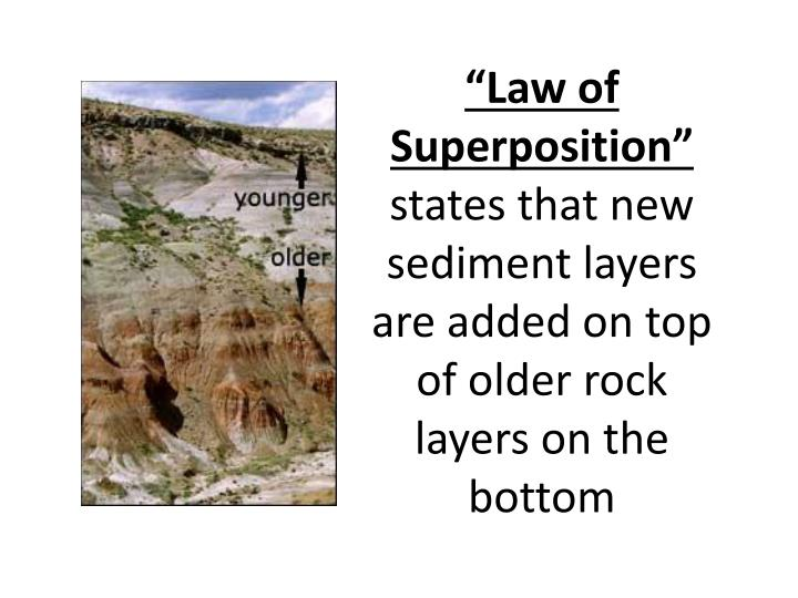 """Law of Superposition"""