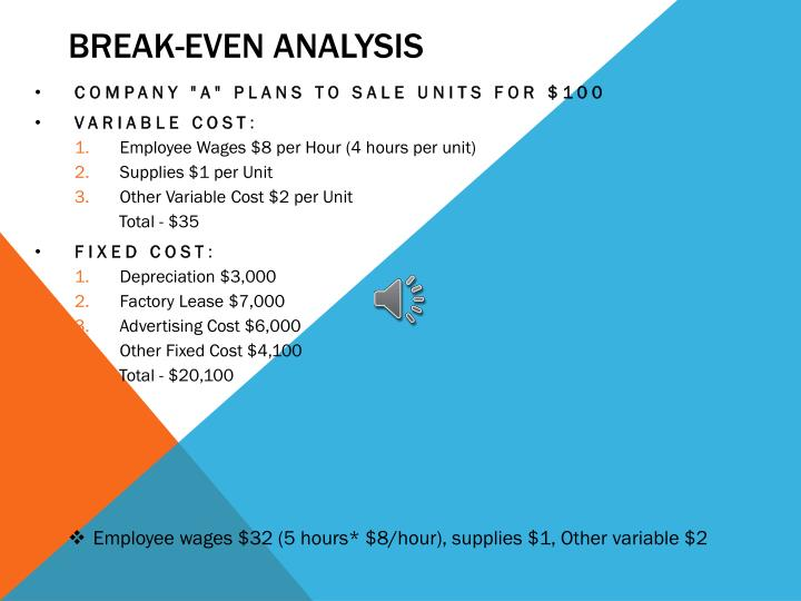 break even analysis essay Free essay: contribution margin and breakeven analysis simulation when maria was considering a large bulk order, how should she use the concept of.