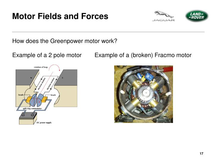 Motor Fields and