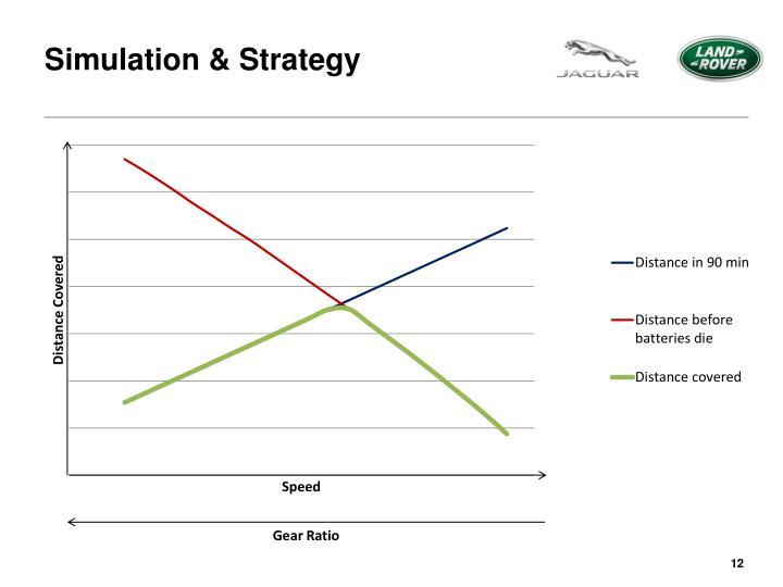 Simulation & Strategy