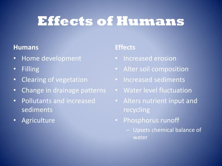 Effects of Humans