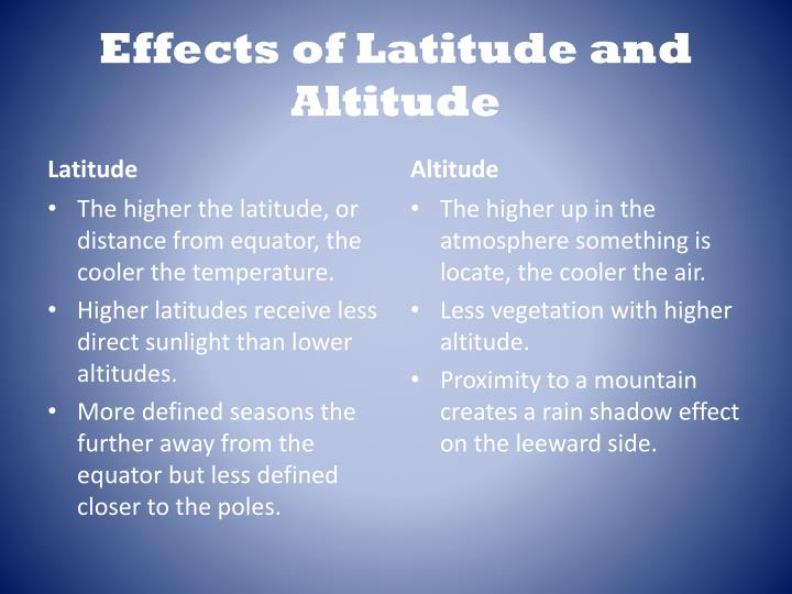 Effects of latitude and altitude